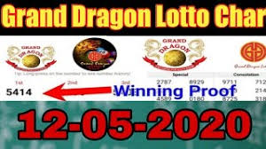 gd lotto the best promotion in Malaysia right now